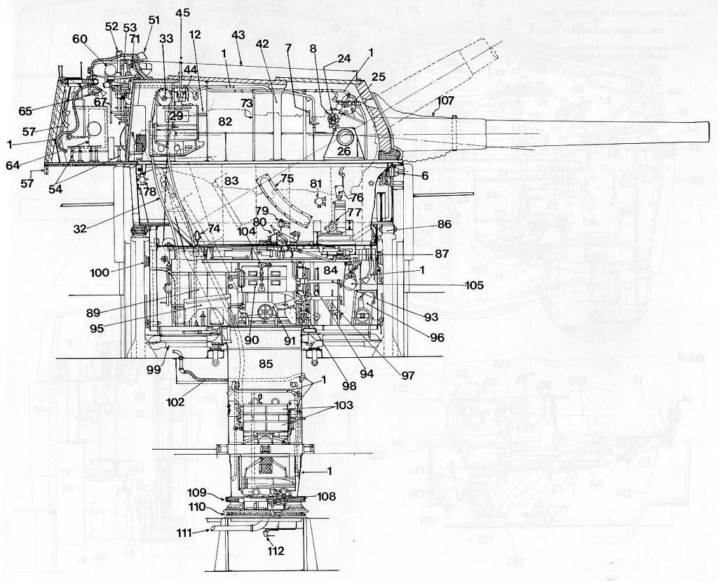 Longitudinal Section Of British 15 42 Mark Ii Gun Turret
