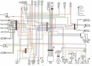 1990 HD FXR Rubber Mount Superglide (EA) wiring diagram