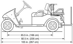 EZGo RXV Diagram  Side View | Diagram of EzGo RXV