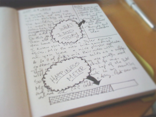 Moleskine Journal Hack