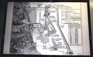 Schematic diagram of Hoover Dam, power plant and penstocks