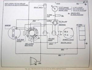 Wiring Diagram  Miller System | Flickr  Photo Sharing!