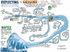 Thursday keynote, my visual notes, #ifvp2010 Reflections on Our Origins