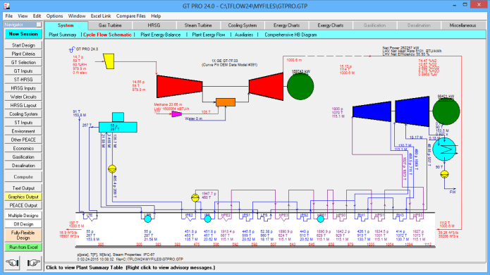 Working with Thermoflow 21.0 full license