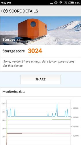 Screenshot_2017-05-09-21-12-48-828_com.futuremark.pcmark.android.benchmark