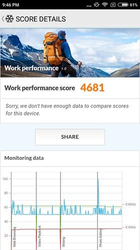 Screenshot_2017-05-09-21-46-04-734_com.futuremark.pcmark.android.benchmark