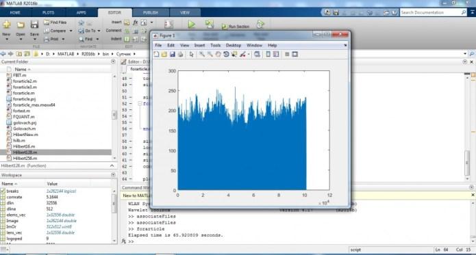 simulation with Mathworks Matlab R2016b