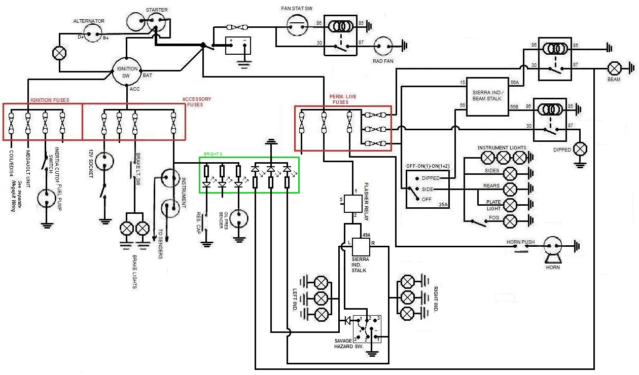 Wiring Loom For A X-flow Westy SE