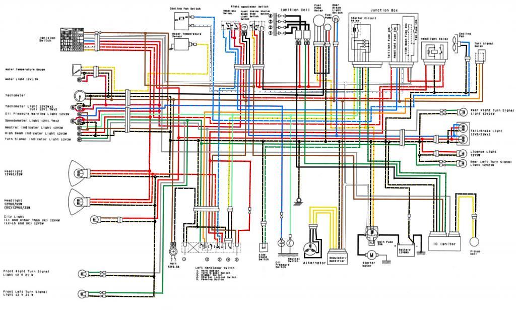 fzr 600 wiring diagram read all wiring diagram 1996 Yamaha FZR 600