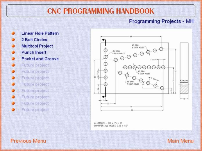cnc programming handbook for learning by CD-ROM
