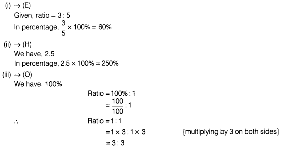 ncert-exemplar-problems-class-7-maths-comparing-quantities-129s