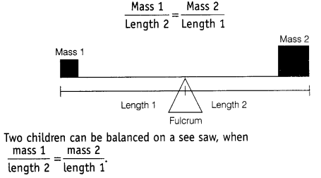 ncert-exemplar-problems-class-7-maths-comparing-quantities-117b