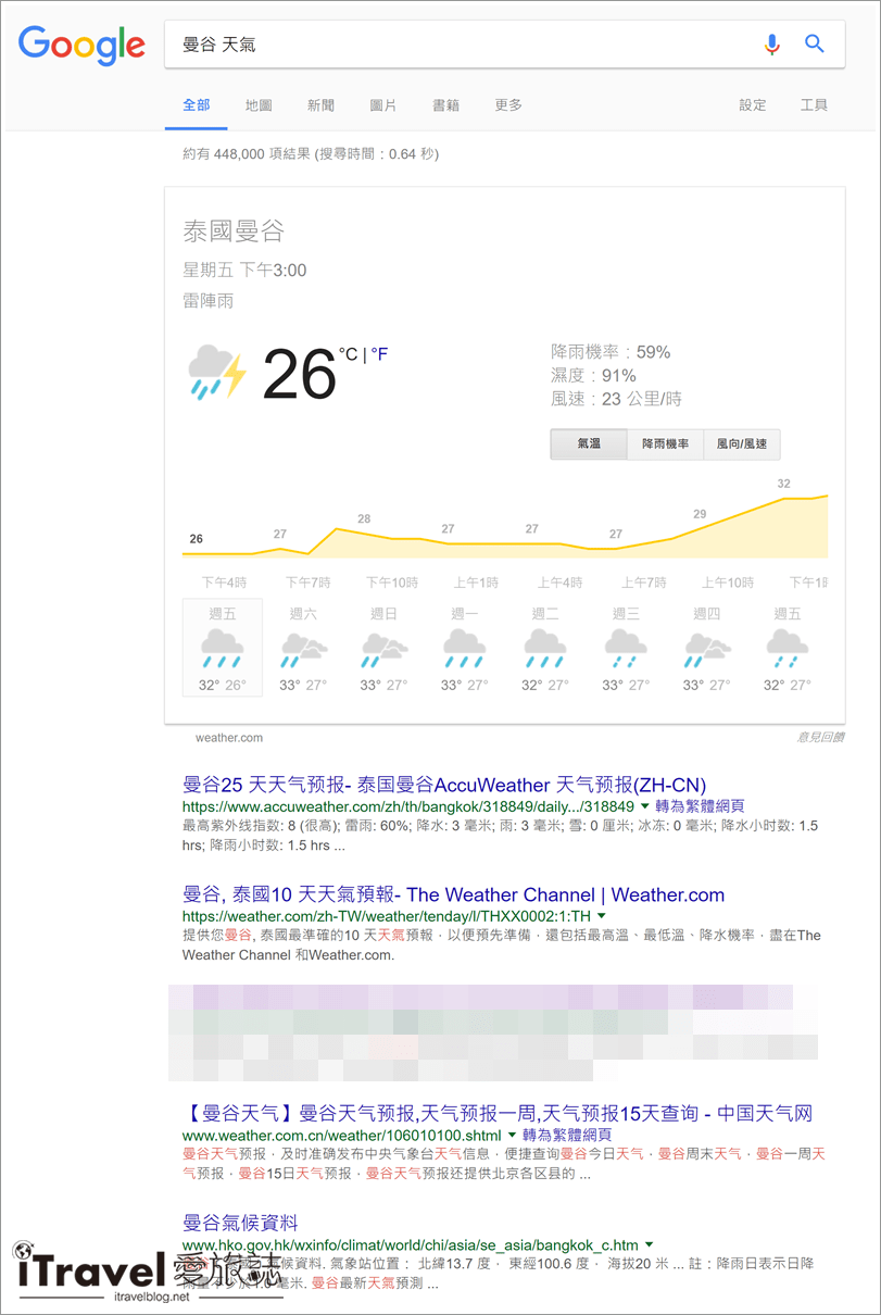 泰國天氣查詢教學 (2)