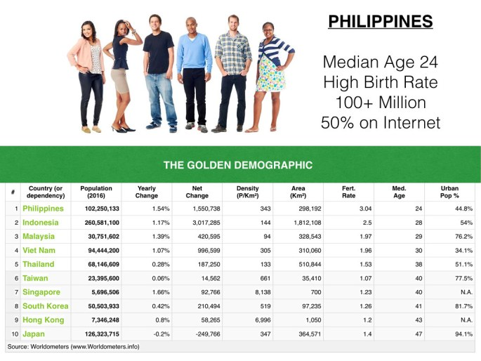 The Golden Demographic.001