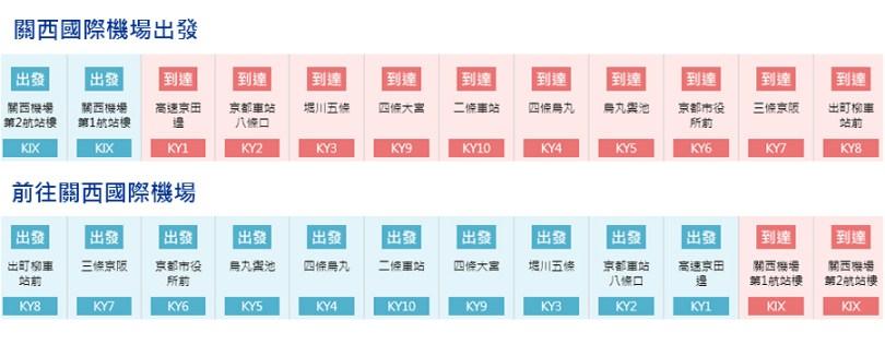 airport-kyoto-bus-05