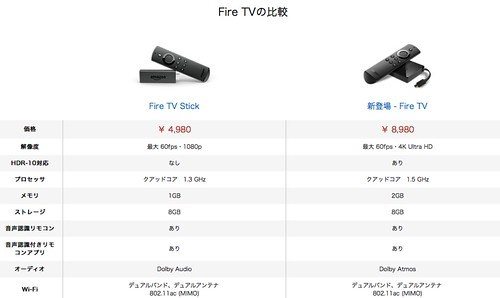 firetv&stick2017-09-30 0.48.54