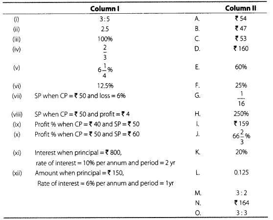 ncert-exemplar-problems-class-7-maths-comparing-quantities-129