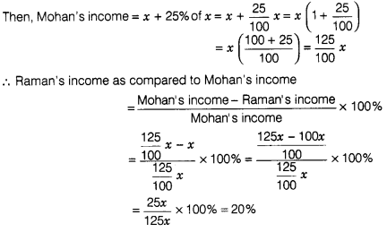 ncert-exemplar-problems-class-7-maths-comparing-quantities-13s