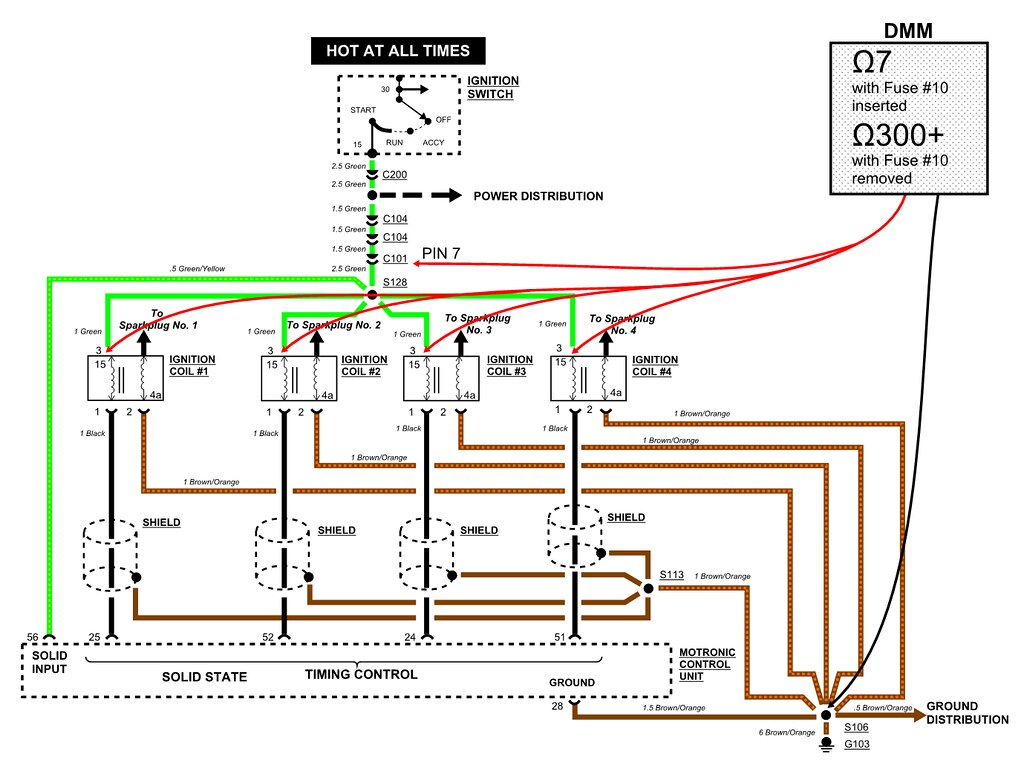 Bmw Ignition Wiring - DIY Wiring Diagrams •
