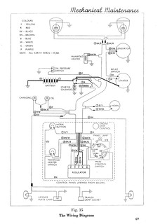 The Fordson Tractor Pages Forum • View topic  1959 Dexta Wiring Diagram