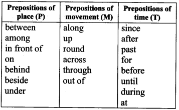 NCERT Solutions for Class 9 English Workbook Unit 8