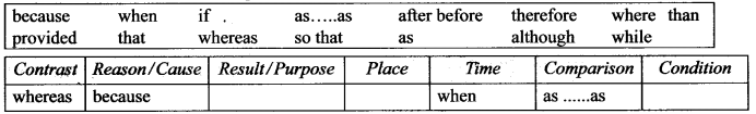 ncert-solutions-for-class-9-english-workbook-solutions-unit-5-connectors-2