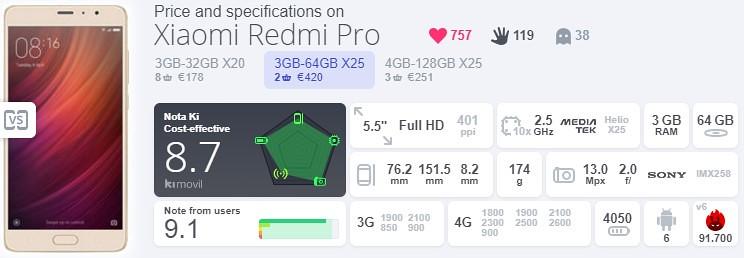 24,Xiaomi Redmi Pro (3GB,64GB,X25)