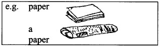 ncert-solutions-for-class-9-english-workbook-solutions-unit-2-determiners-7.1