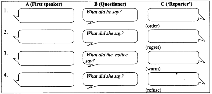 ncert-solutions-for-class-9-english-workbook-unit-7-reported-speech-4