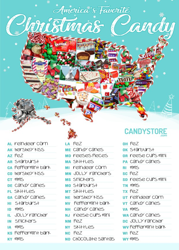 Christmas candy list by state by CandyStore.com