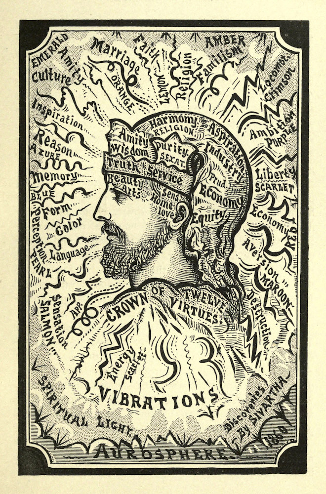 Chart of Vibrations by Alesha Sivratha