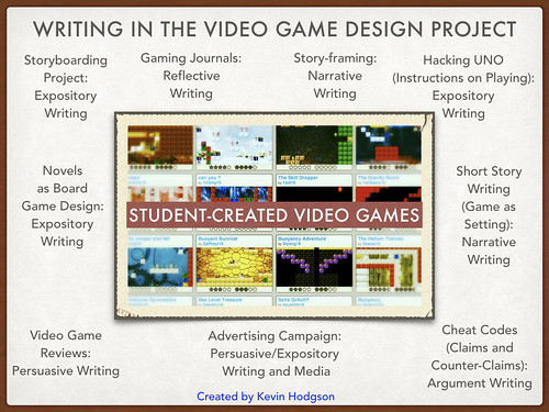 Writing Activities in Video Game Design unit (update 2017)