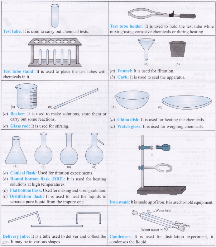 NCERT Class 10 Science Lab Manual - Introduction - CBSE Tuts