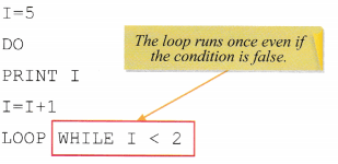 CBSE Notes for Class 7 Computer in Action - Looping