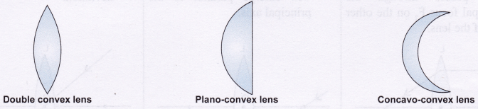 CBSE Class 10 Science Lab Manual Refraction Through Prism