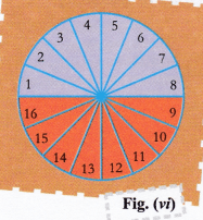 ncert-class-10-maths-lab-manual-area-circle-paper-cutting-pasting-method-9