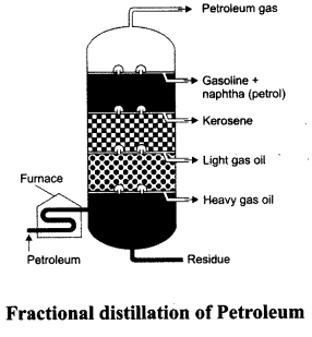 ncert-solutions-for-class-8-materials-coal-and-petroleum-3