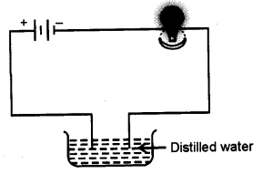 ncert-solutions-for-class-8-science-chemical-effects-of-electric-current-1
