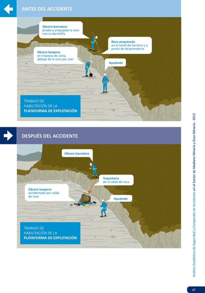 8 casos de accidentes por desprendimiento de rocas