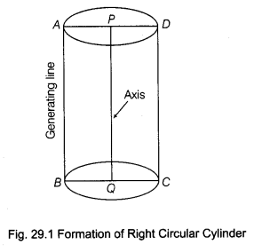 ncert-class-9-maths-lab-manual-find-formula-curved-surface-area-cylinder-1