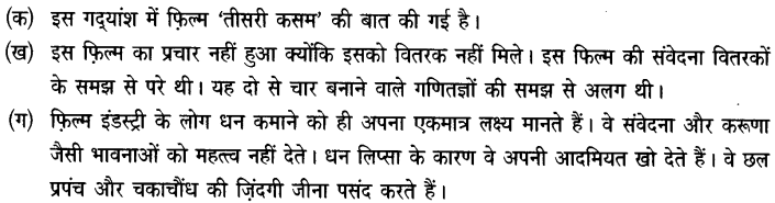 Chapter Wise Important Questions CBSE Class 10 Hindi B - तीसरी कसम के शिल्पकार शैलेंद्र 21a
