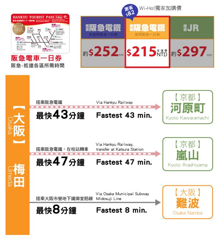 阪急電車一日券