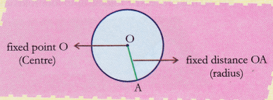 ncert-class-10-maths-lab-manual-area-circle-paper-cutting-pasting-method-1
