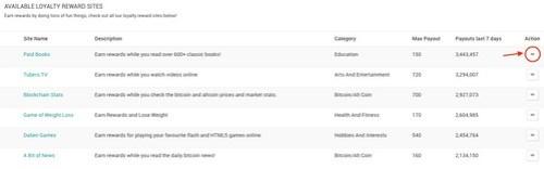 Lista de portales de Digital Artist Online
