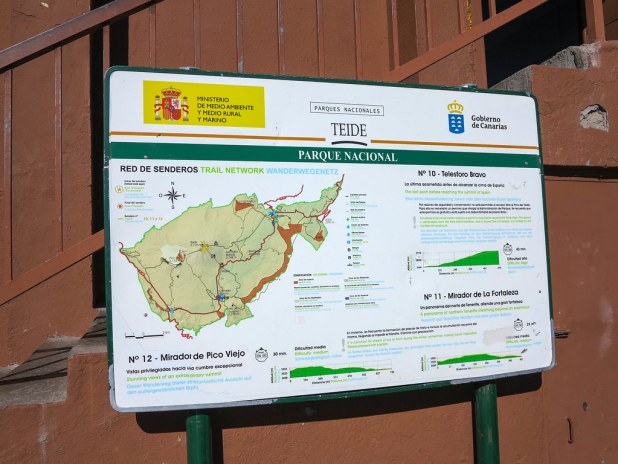Mapa de la red de senderos Tenerife