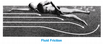 ncert-class-9-science-lab-manual-relationship-between-weight-of-a-body-and-force-required-to-just-move-it-2