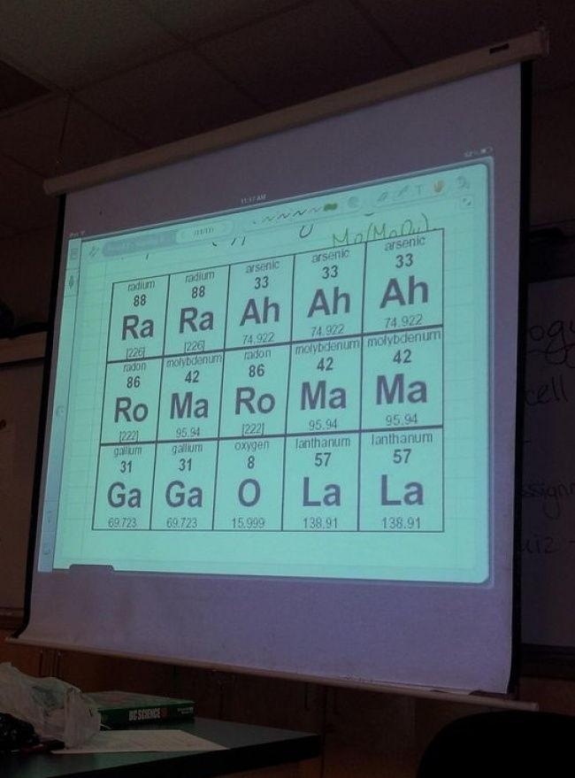 20 καθηγητές που μάγεψαν στην τάξη