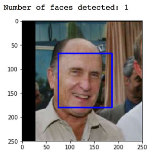 face-detection