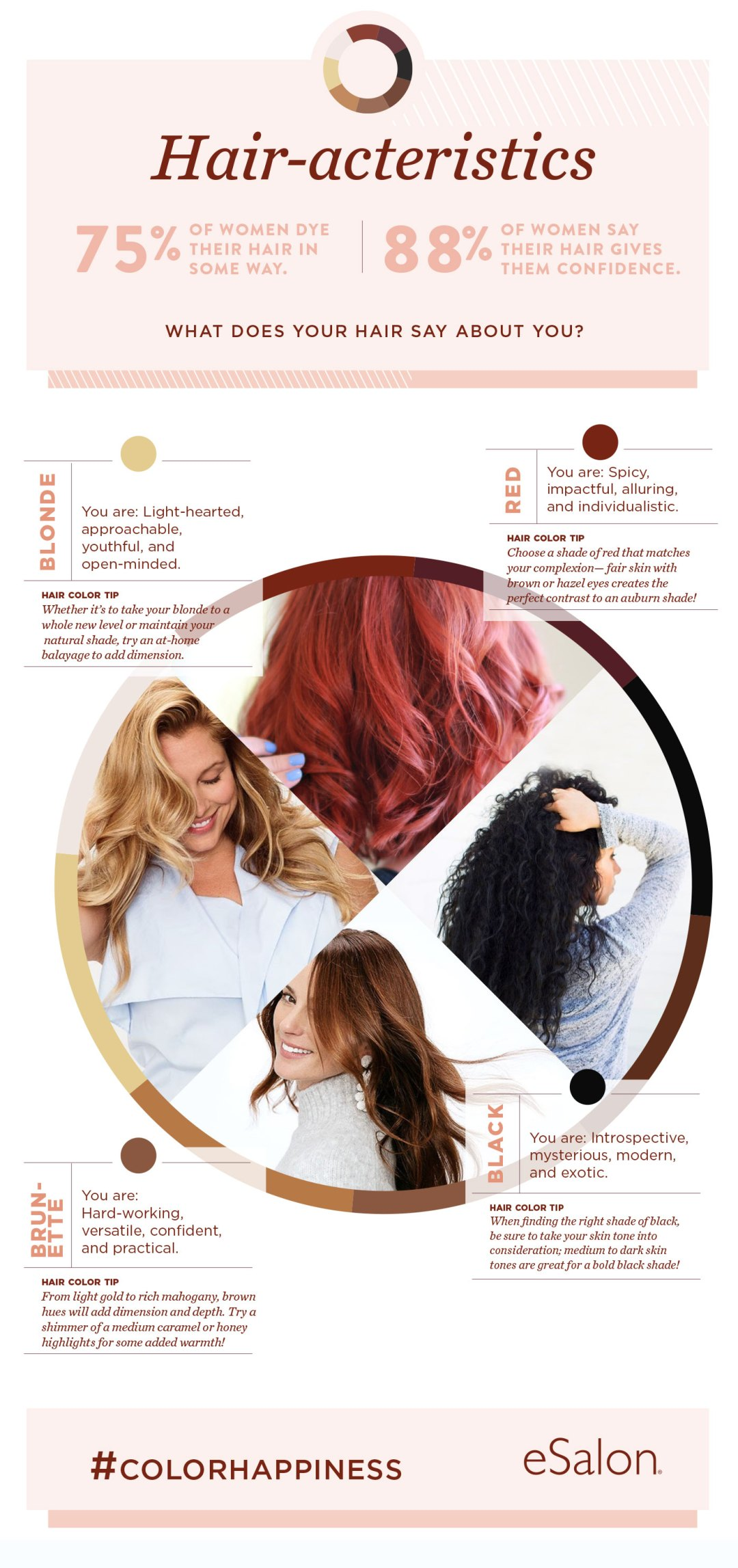 Keeping Your Hair Healthy