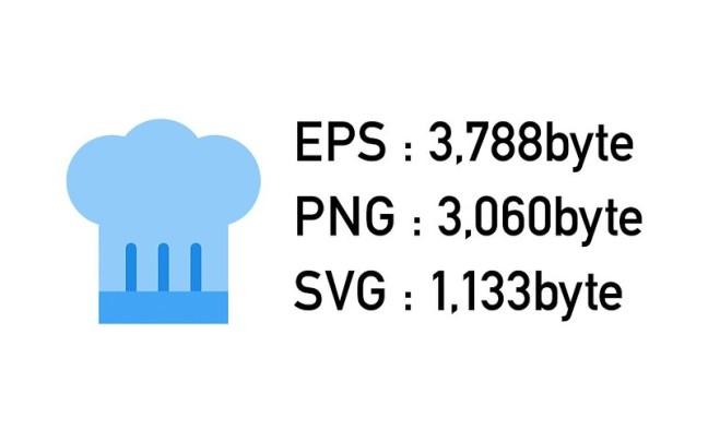 파일용량비교